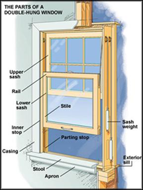 Wood Window And Sash Repair Restoration Services